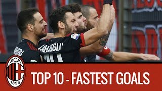 EUROPESE OMROEP | AC Milan | TOP 10 - Fastest Goals from 2008 to 2018 | 1518539055 2018-02-13T16:24:15+00:00