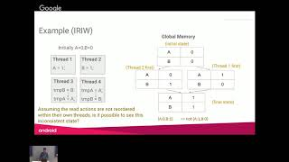 EUROPESE OMROEP | GoogleTechTalks | Introduction to the Java Memory Model | 1511080082 2017-11-19T08:28:02+00:00