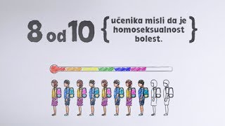 EUROPESE OMROEP | United Nations in Serbia | Drugarski je poštovati različitost - IDAHOT 2017 | 1495014239 2017-05-17T09:43:59+00:00