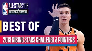 EUROPESE OMROEP | NBA | Team World Pours in 23 3-Pointers | Presented by Mtn Dew Kickstart | 1518865205 2018-02-17T11:00:05+00:00